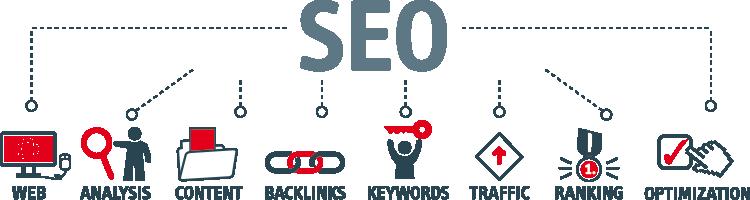 onpage seo och google optimering